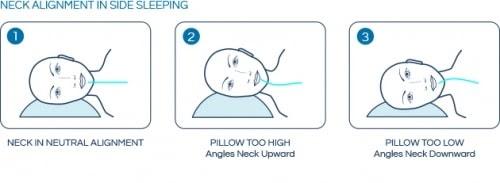 tips neck positionside sleeping