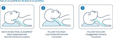 tips neck sleep position